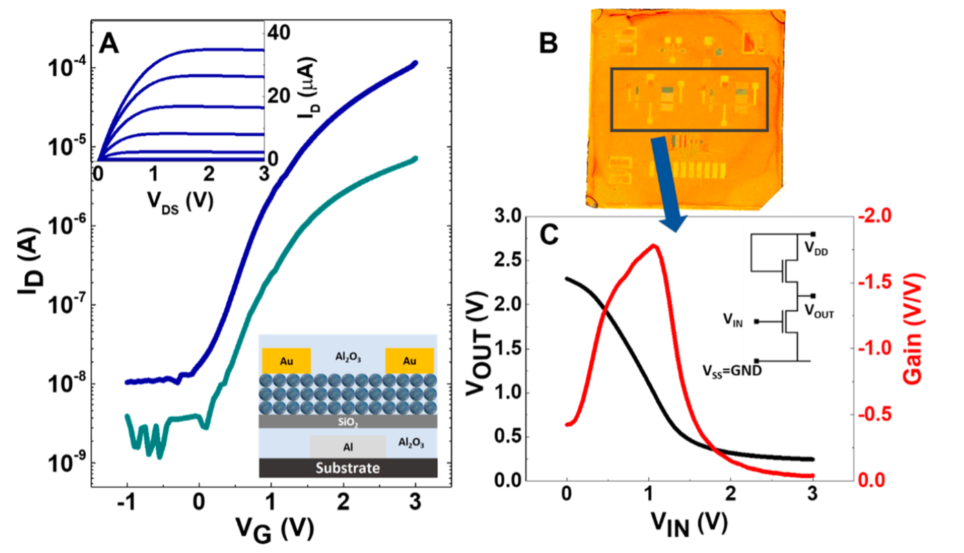 Air-Stable CuInSe2 Nanocrystal Transistors and Circuits via Post-Deposition Cation Exchange